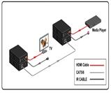 G-HDV-ER100T/R