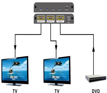 G-HDMI1.4-1V-LC03T/R